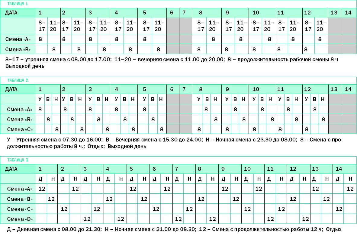 график работы 3 человека в смену